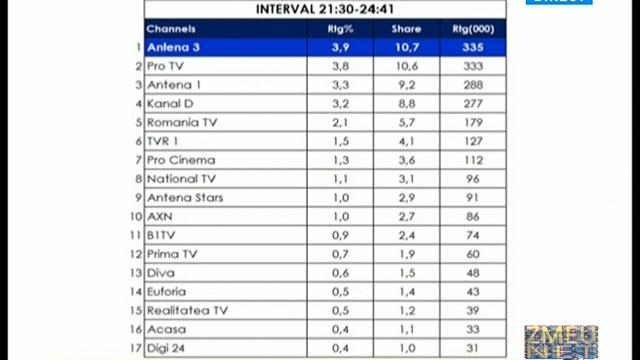 01-05_21-33-38_Antena 3_Sinteza zilei - (talk show) (1)