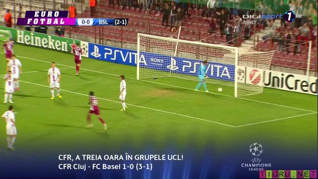 Video : Gol Pantelis Kapetanos in poarta FC Basel 29.08.2012 si CFR Cluj calificata in grupele Champions League